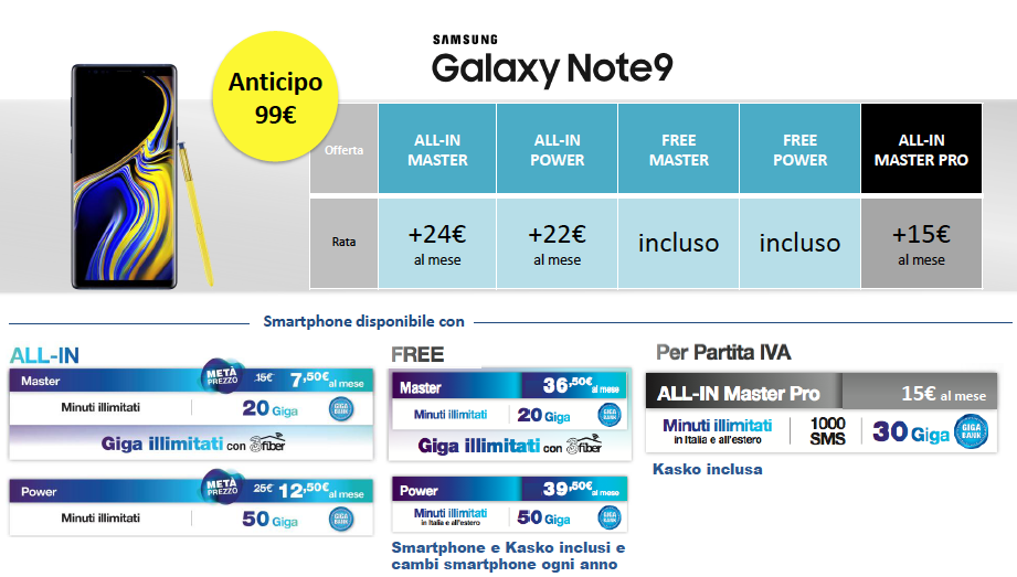 Galaxy note 9 a rate