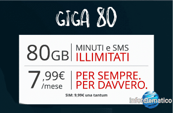 Giga 80 Iliad