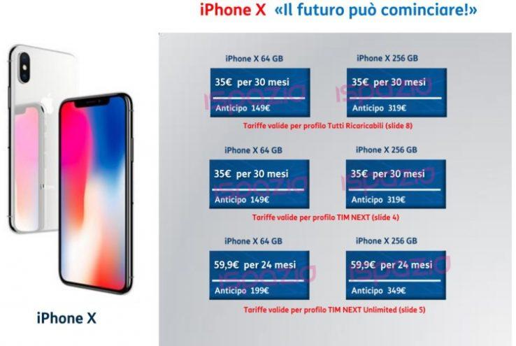 Come acquistare IPhone X