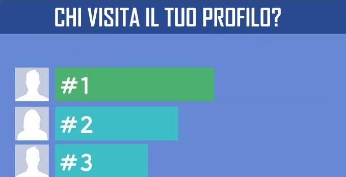 Chi ti guarda il profilo di facebook ?